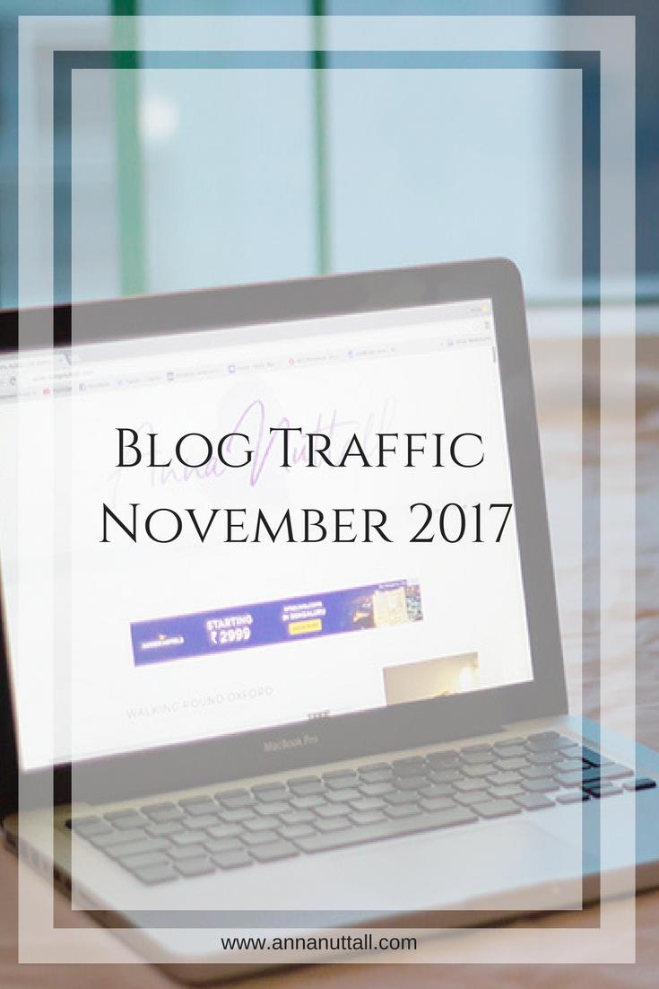 November 2017 blog traffic report